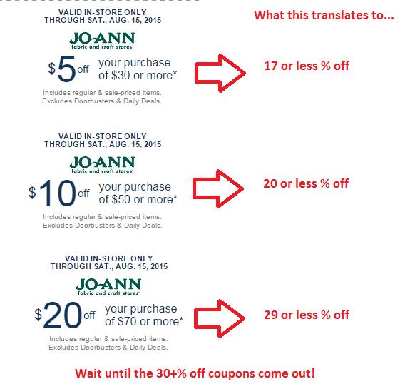 cosplay tools cestlasara joann coupons discounts guide
